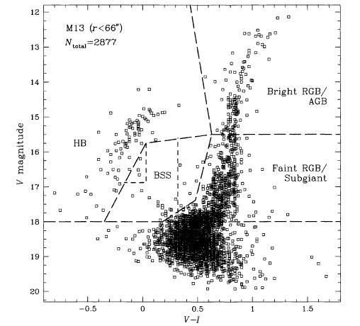 ggcs database  globular cluster ngc 6205