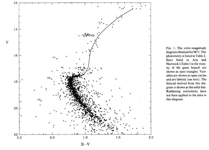 Ggcs database globular cluster ngc 6838 cm diagram ccuart Image collections